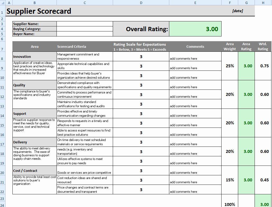 Supplier Performance Scorecard Template Xls Luxury Flexible Supplier Scorecard Template Templates Treatment Plan Template Free Printable Card Templates