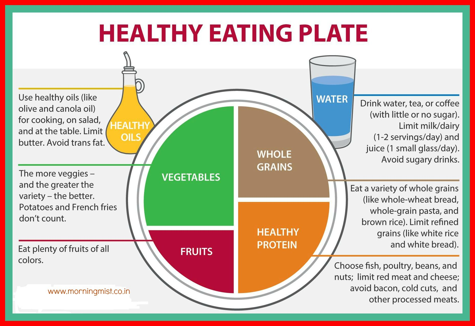 The healthy eating plate helps you create healthy flavorful the healthy eating plate helps you create healthy flavorful meals your food and physical pooptronica Gallery