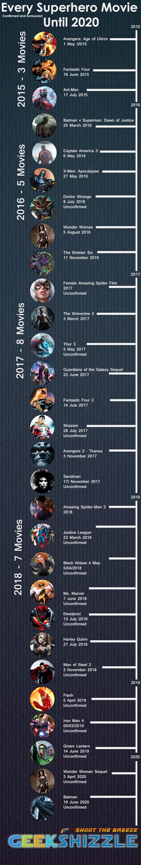 Complete Superhero Movie Release Date Calendar Until 2020 | iceman