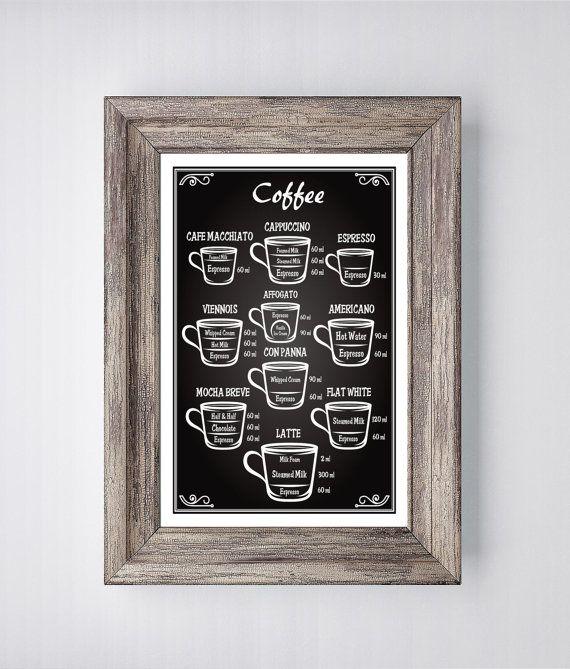Coffee Art, Coffee Print, Wall Art, Kitchen Print, Kitchen Art ... | {Küchen modern art 72}