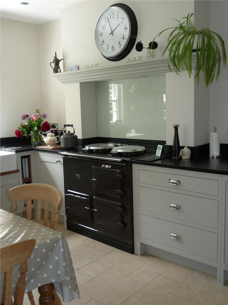 Image Result For What Colour Cupboards Would You Put With A Prepossessing Kitchen Design Richmond Inspiration