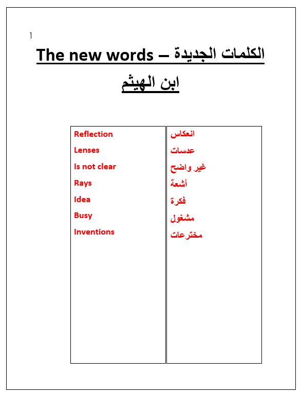 مفردات درس ابن الهيثم لغير الناطقين بها للصف الرابع مادة اللغة العربية New Words Words Chart