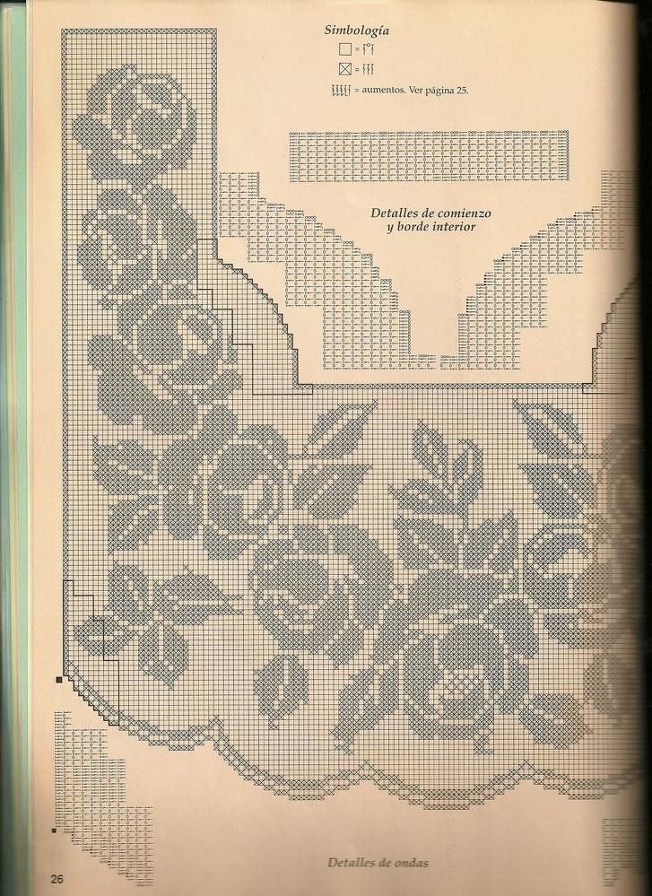 Diagram Roses Filet Crochet Pattern Of Blouse Product Wiring