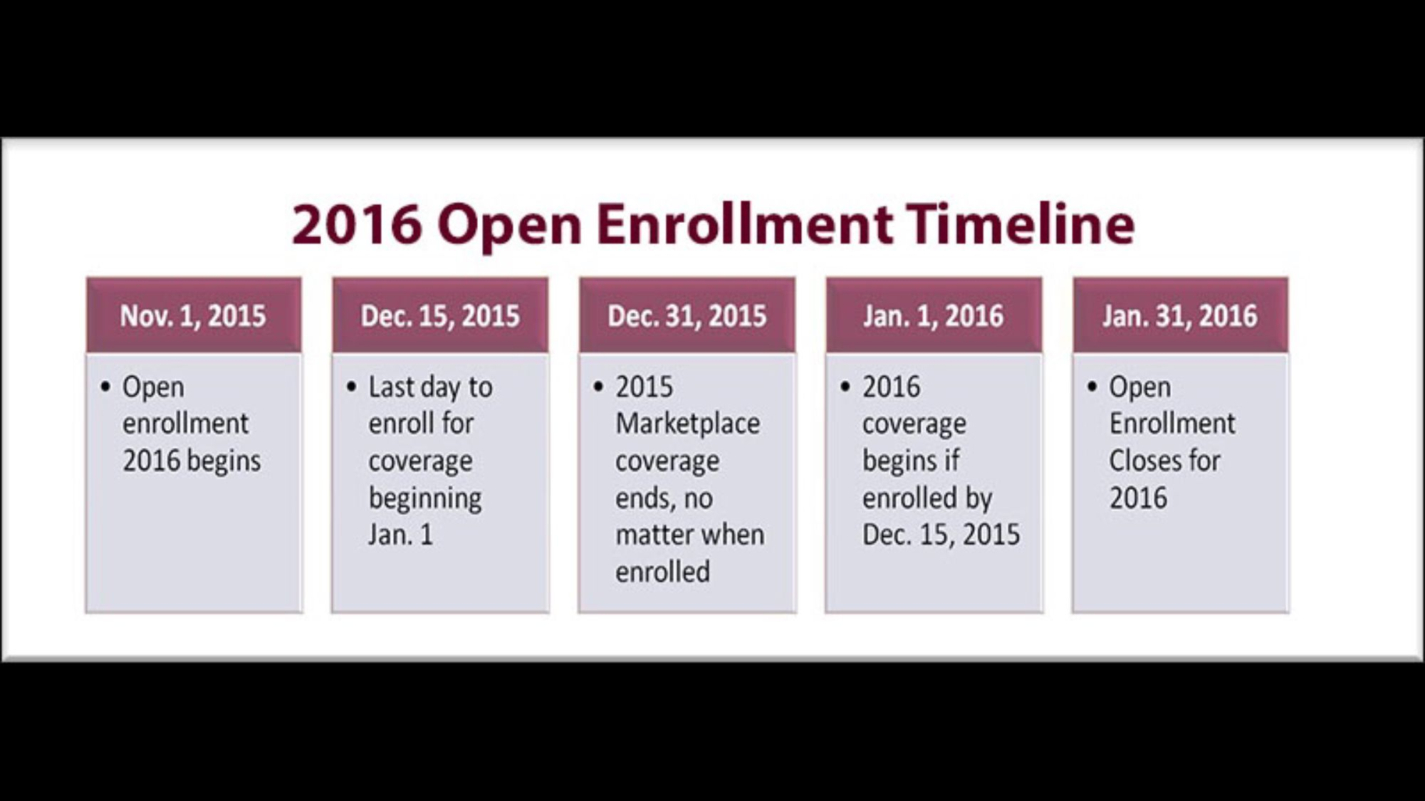 Open Enrollment Started November 1st Visit