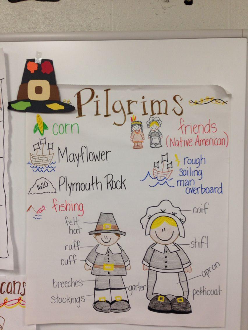 Pilgrim Anchor Chart Thanksgiving Kindergarten Thanksgiving Preschool Kindergarten Anchor Charts [ 1136 x 852 Pixel ]