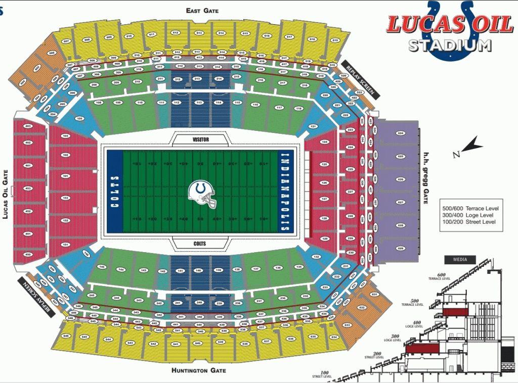 Lucas Oil Stadium Indianapolis Colts Football Stadium Stadiums Of