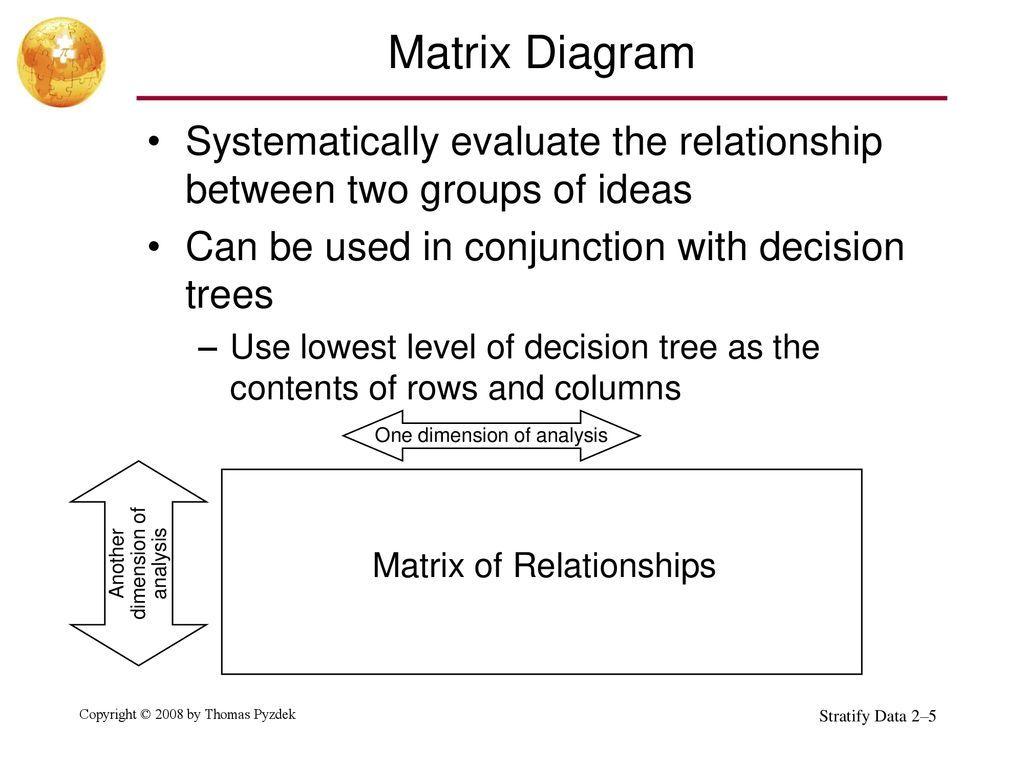 22 Simple Matrix Data Analysis Diagram References Swot Analysis
