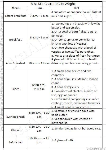 Garcinia cambogia gnc ingredients image 7