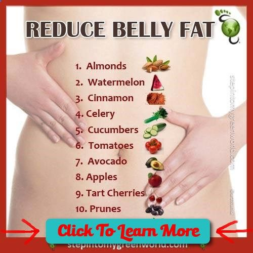 Healthy sandwich ideas for weight loss