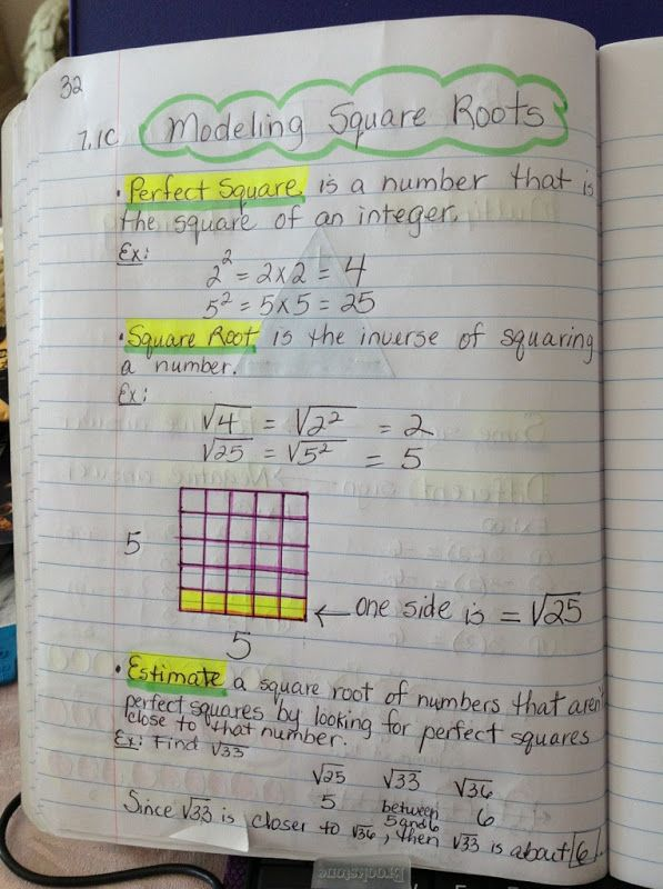 Love This Number Line Perfect Squares Square Roots Algebra 1