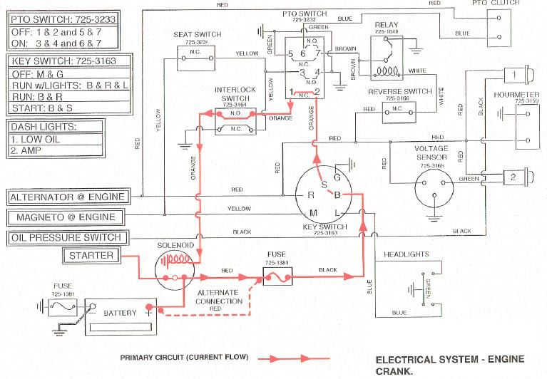 pin by betty lynn on lawn mower pinterest lawn mower and lawn Farmall M Wiring-Diagram  Blizzard Snow Plow Wiring Diagram Power King Tractor Wiring Diagram Case Tractor Wiring Diagram