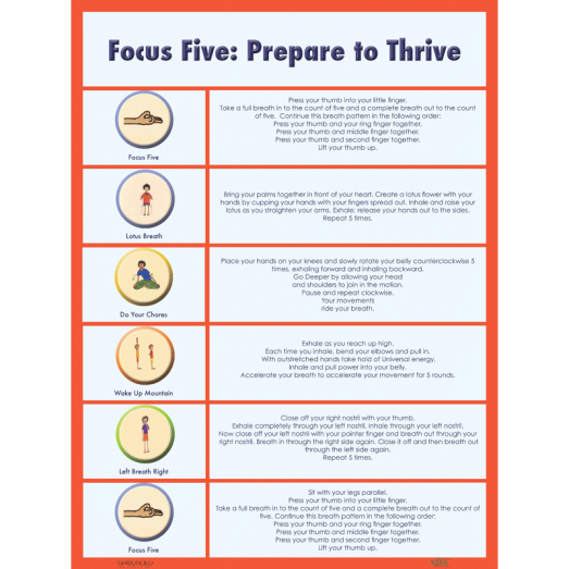 Focus Five: Prepare to Thrive Poster for classroom yoga.