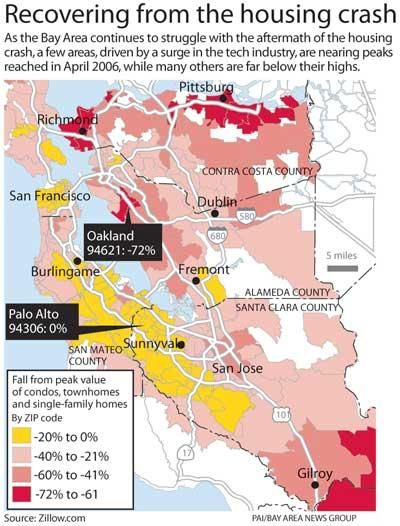 Bay Area sees patchwork recovery from housing crash.