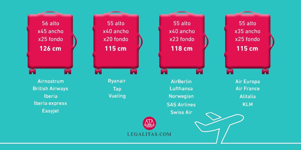 Recuerda que las medidas y el peso del equipaje en cabina es diferente en cada compañía aérea