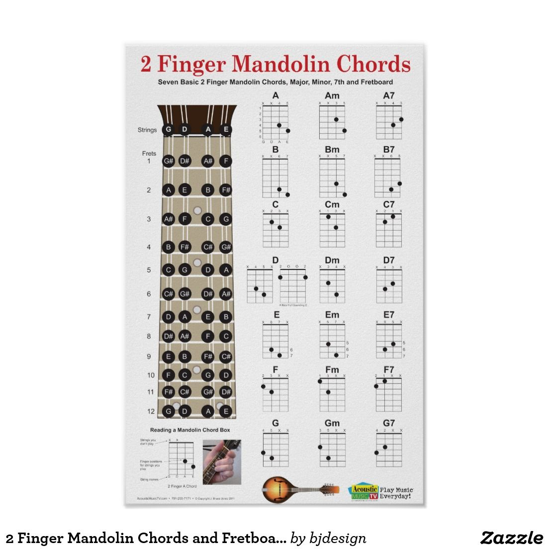 2 finger mandolin chords and fretboard poster emdatabs 2 finger mandolin chords and fretboard poster hexwebz Image collections
