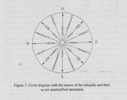 Diagram lingkaran dewa dewa lokapala suatu mandala voynich ms diagram lingkaran dewa dewa lokapala suatu mandala circle diagram with the names of ccuart Gallery