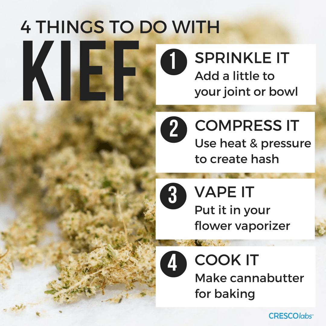 how to make dabs with kief