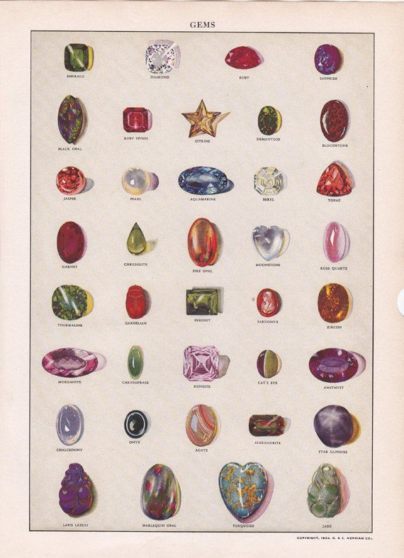 Gems.......1930's dictionary page