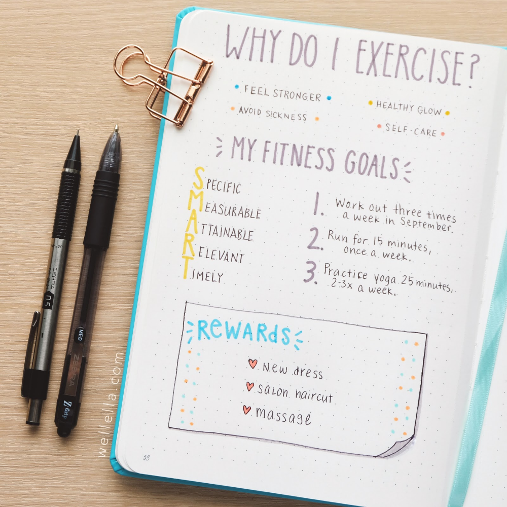 Fitness Bullet Journal Page Ideas To Help You Track Your Exercise Goals In 2020 | Wellella Bullet Journal Ideas & Planner Printables