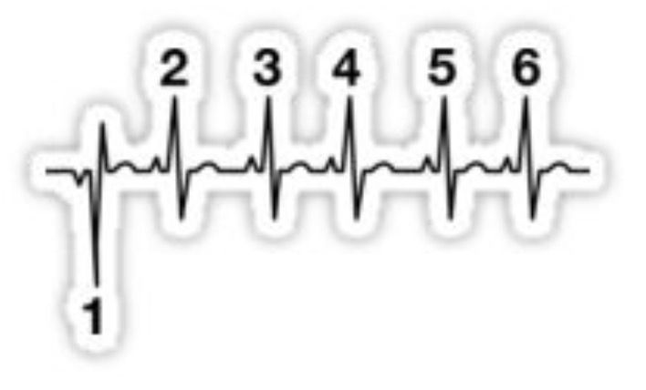Motorcycle Heartbeat Tattoo: Heartbeat Motorcycle Shift Pattern