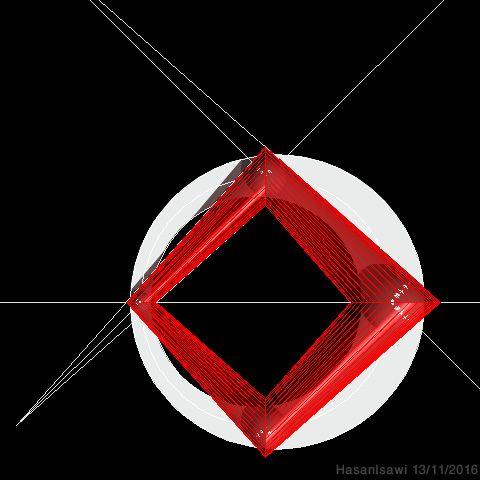 2-coni-sfera-comune: