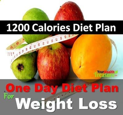 Weight loss diet plan pakistan