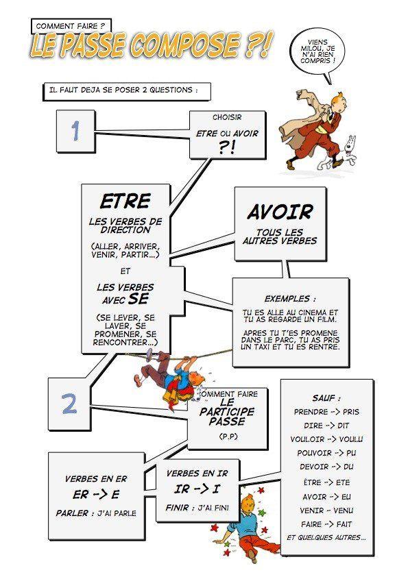 Gcse French Grammar French Grammar Gcse French French Flashcards