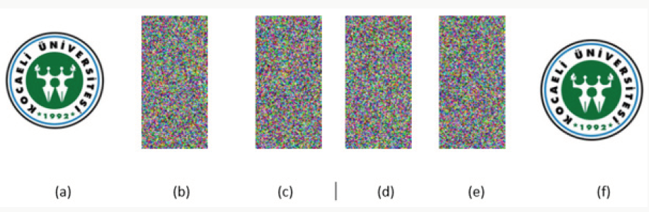 This paper presents an image secret sharing method based
