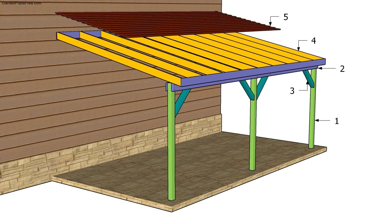 Building an attached carport carport plans pinterest for Attached garage kits