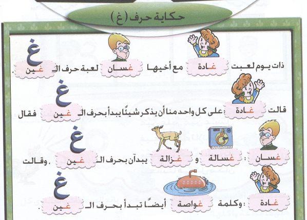 قصص الحروف Alphabet Preschool Arabic Kids Learn Arabic Language