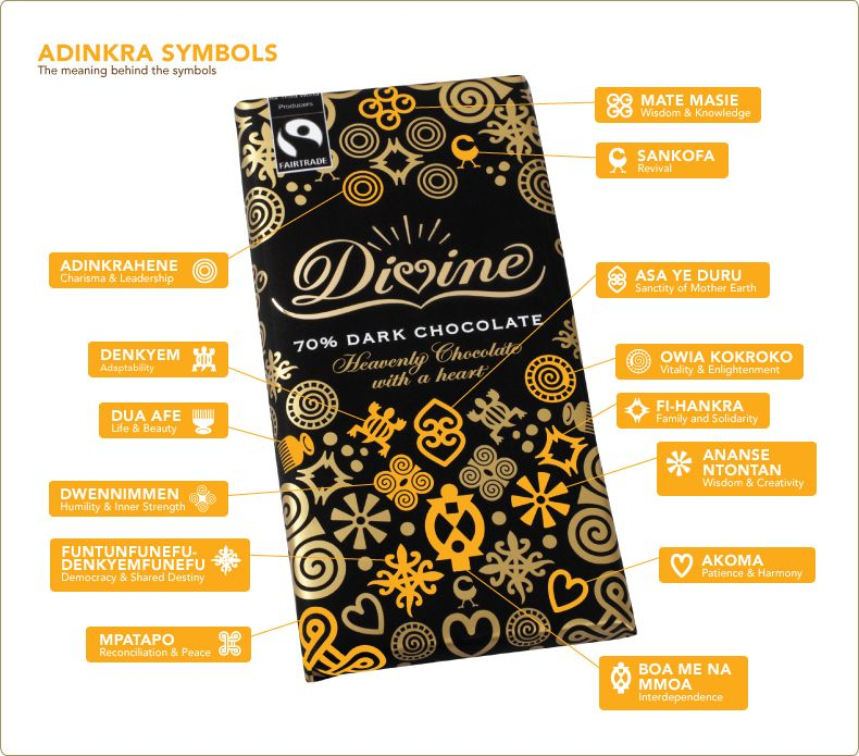 Adinkra The Meaning Behind The Symbols Divine Chocolate Symbols