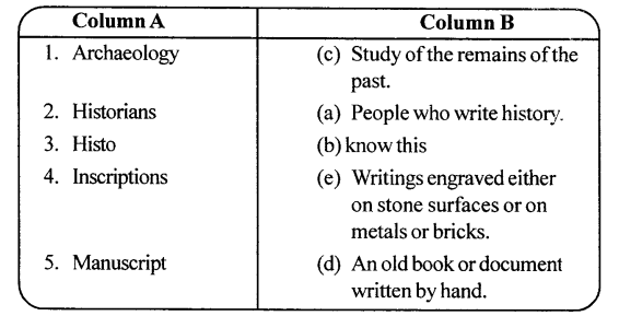 ICSE Solutions for Class 6 History and Civics - History - An