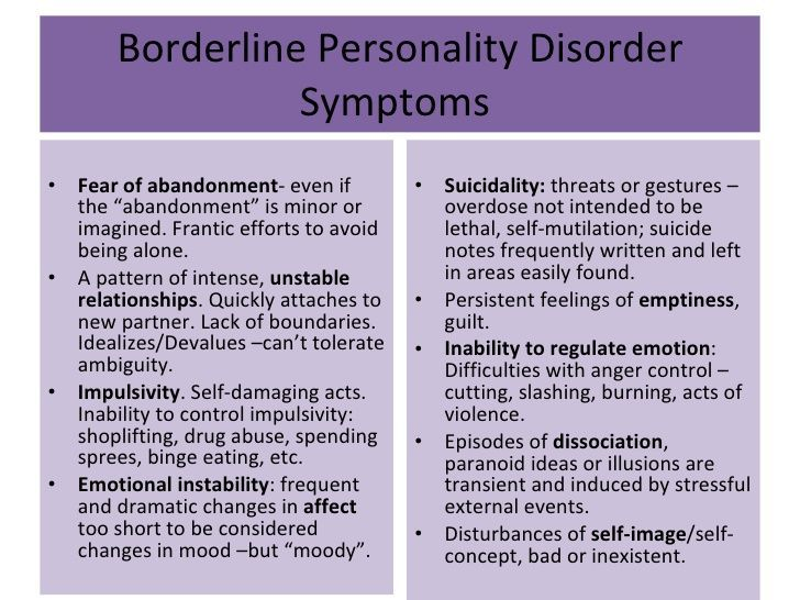 Symptoms of abandonment issues