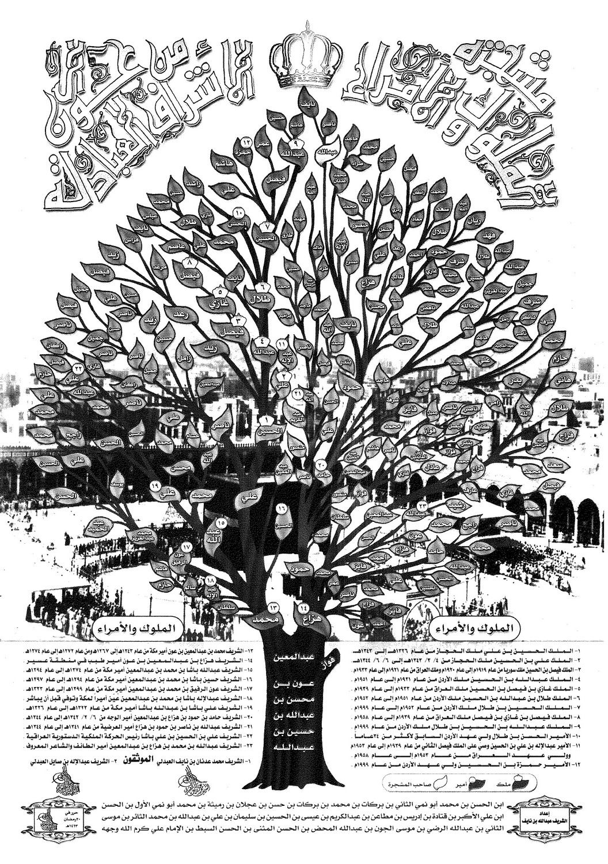 مشجرة الاشراف العبادله Plants History Flowers