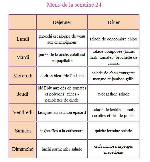 Idée De Menu Pour La Semaine les idées de #menu pour la semaine 24   SandOline | Idée repas