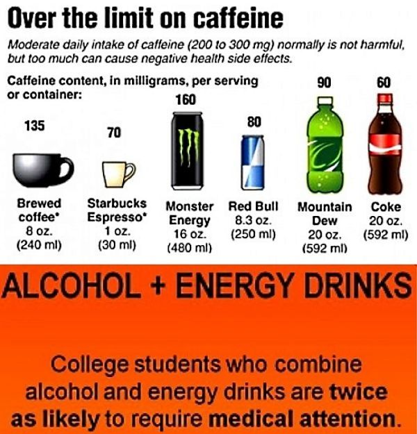 It Is Wide To Consider How Much Caffeine There Is In Your