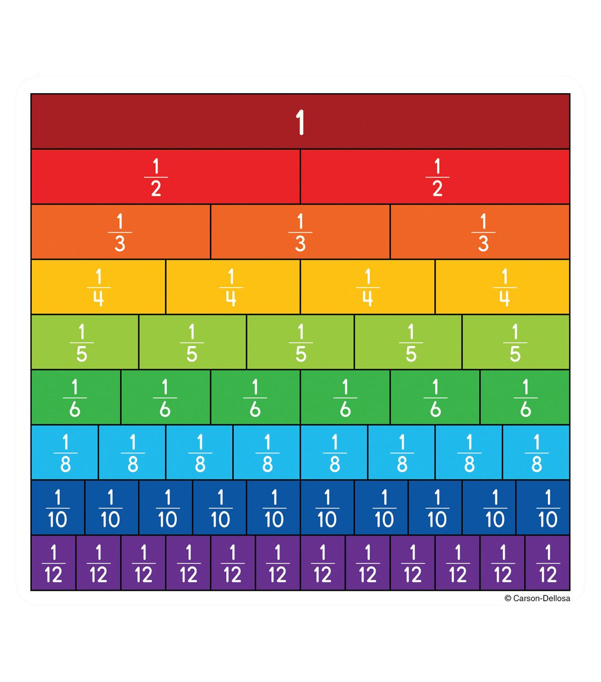 Fraction Bars Cut Outs 36 Pk Set Of 6 Packs