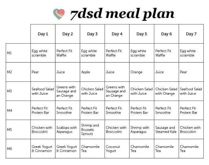 How To Tone Up In A Month: Preparing For Your 7dsd--- I Think It Would Be Fun To Set