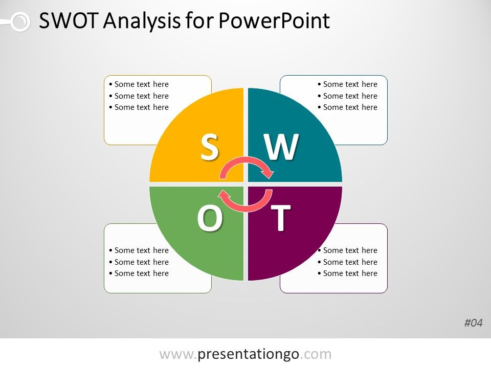 Swot Analysis Powerpoint Template With Cycle Matrix  Swot