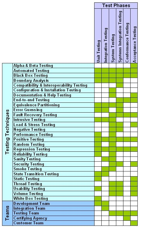 Pin On Software Testing Lifecycle