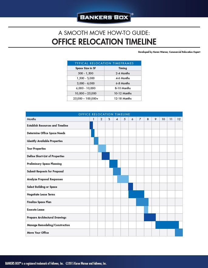 Office Relocation Timeline Template Stay On Track With Office