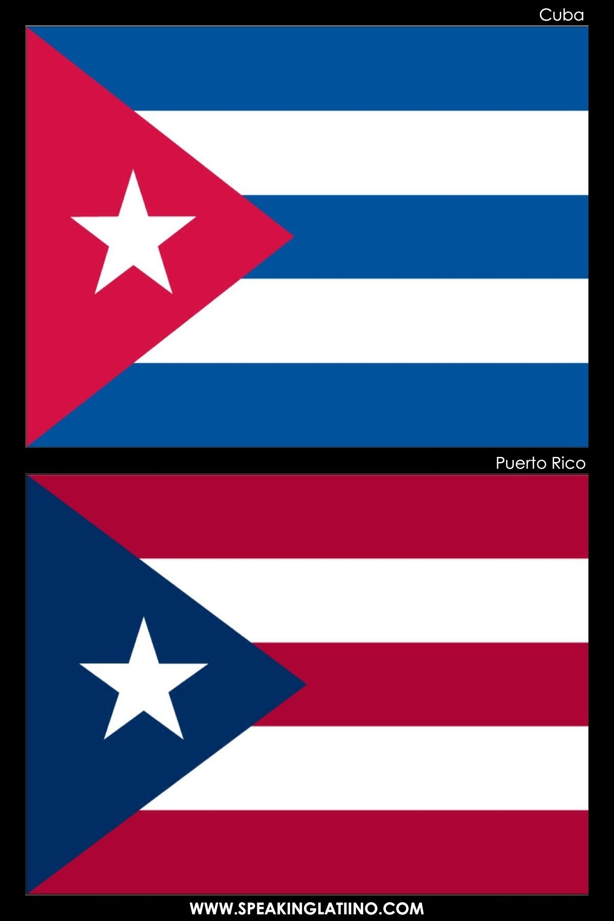 Hispanic flags with similar flags from around the world hispanic hispanic flags with similar flags from around the world cuba and puerto rico a biocorpaavc Choice Image
