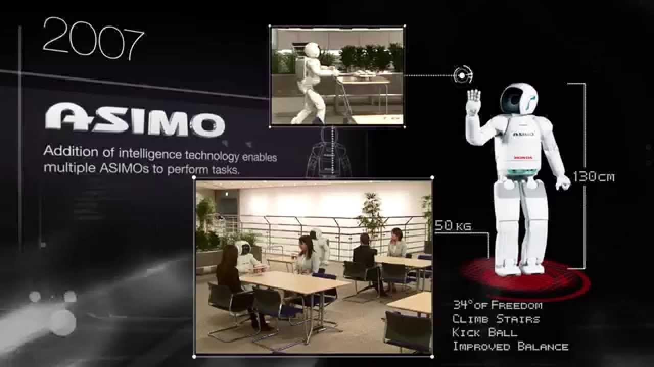 ASIMO and Beyond: The history of Honda's robotics program