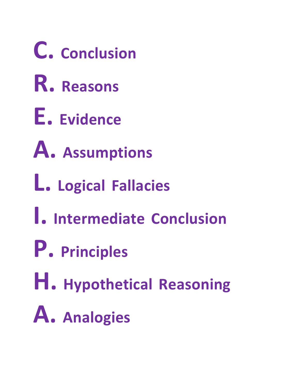 C.R.E.A.L.I.P.H.A.- This acronym helps you on Paper 2 question 3 ...