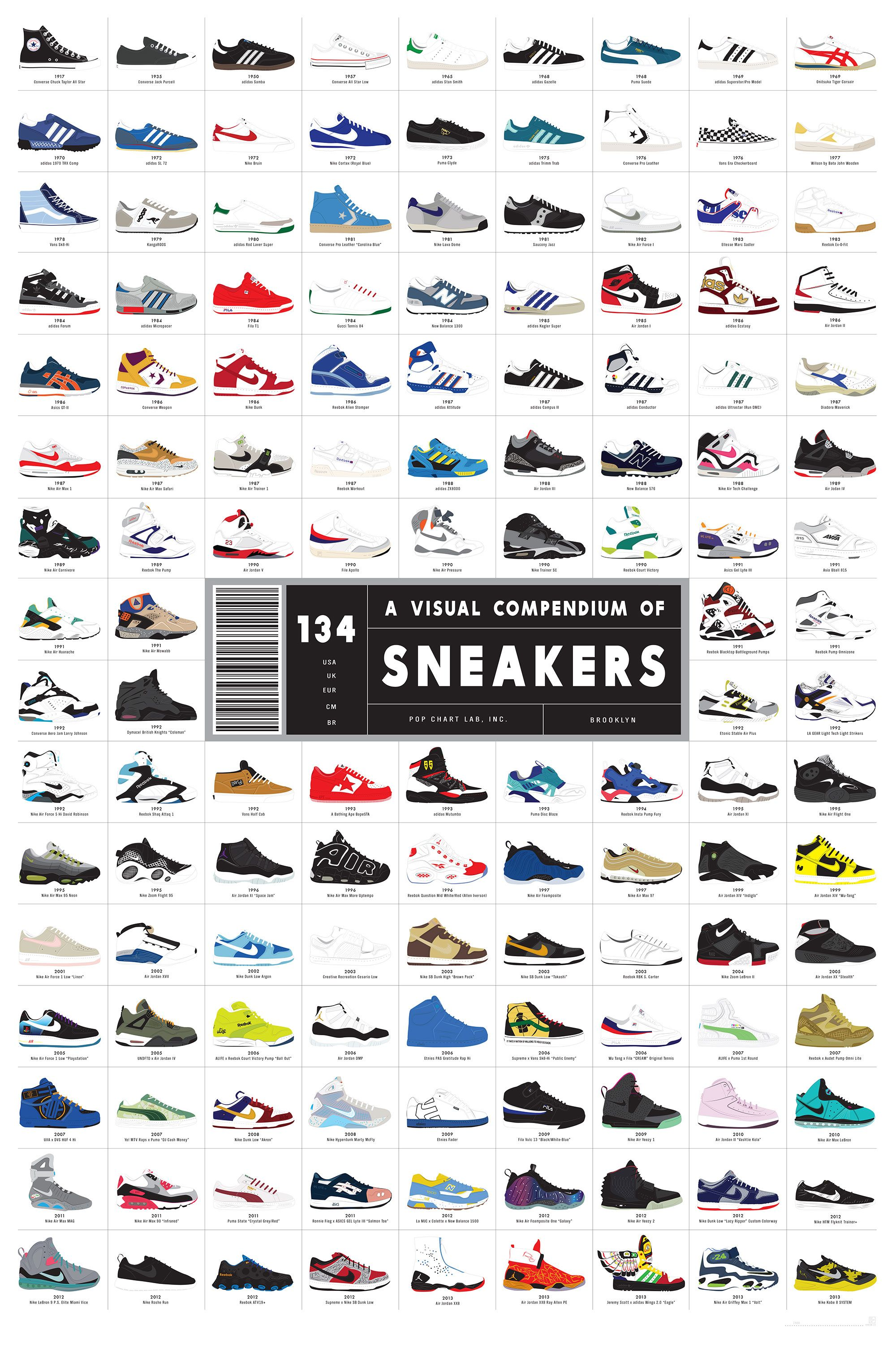 quality design c9b8d ddc09 2  Infographic The Ultimate History Of Sneaker Design  Co.Design  business + innovation + design