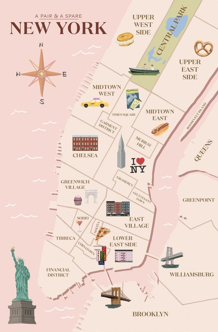 How to Plan (And What To Pack) For Your Trip To New York