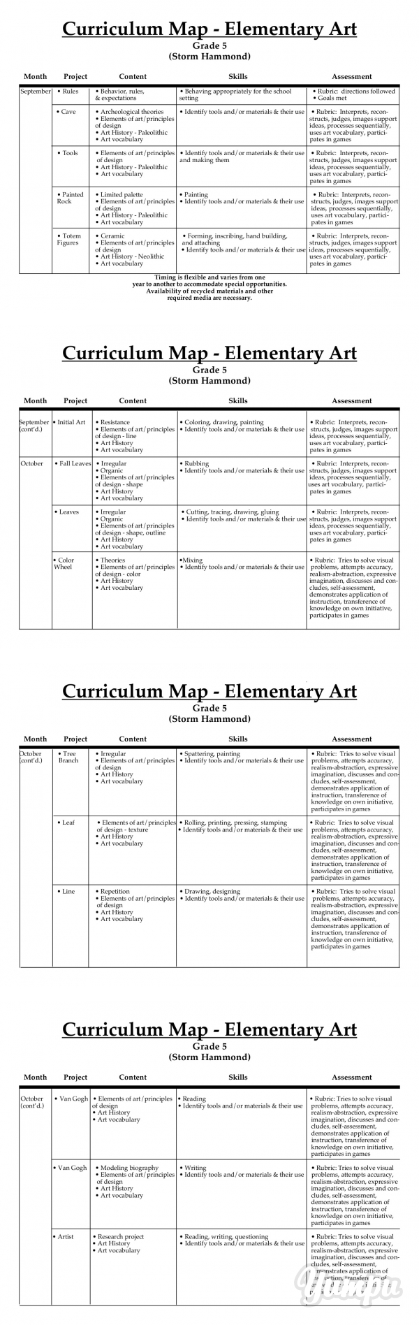 Resource mapping template 28 images constructed wetland diagram art rubric template elioleracom 8b284b9debb1e47f4ebee8dc954f99a1 art rubric template resource mapping template 28 images resource mapping template 28 images pronofoot35fo Image collections