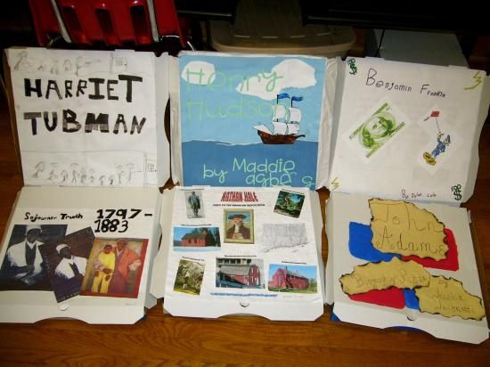 Creating a book jacket for a book report