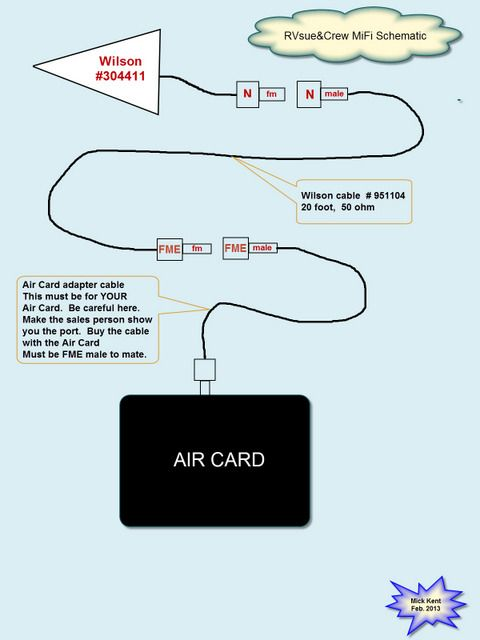 mifi schematic -internet antenna for rv and off the grid living!