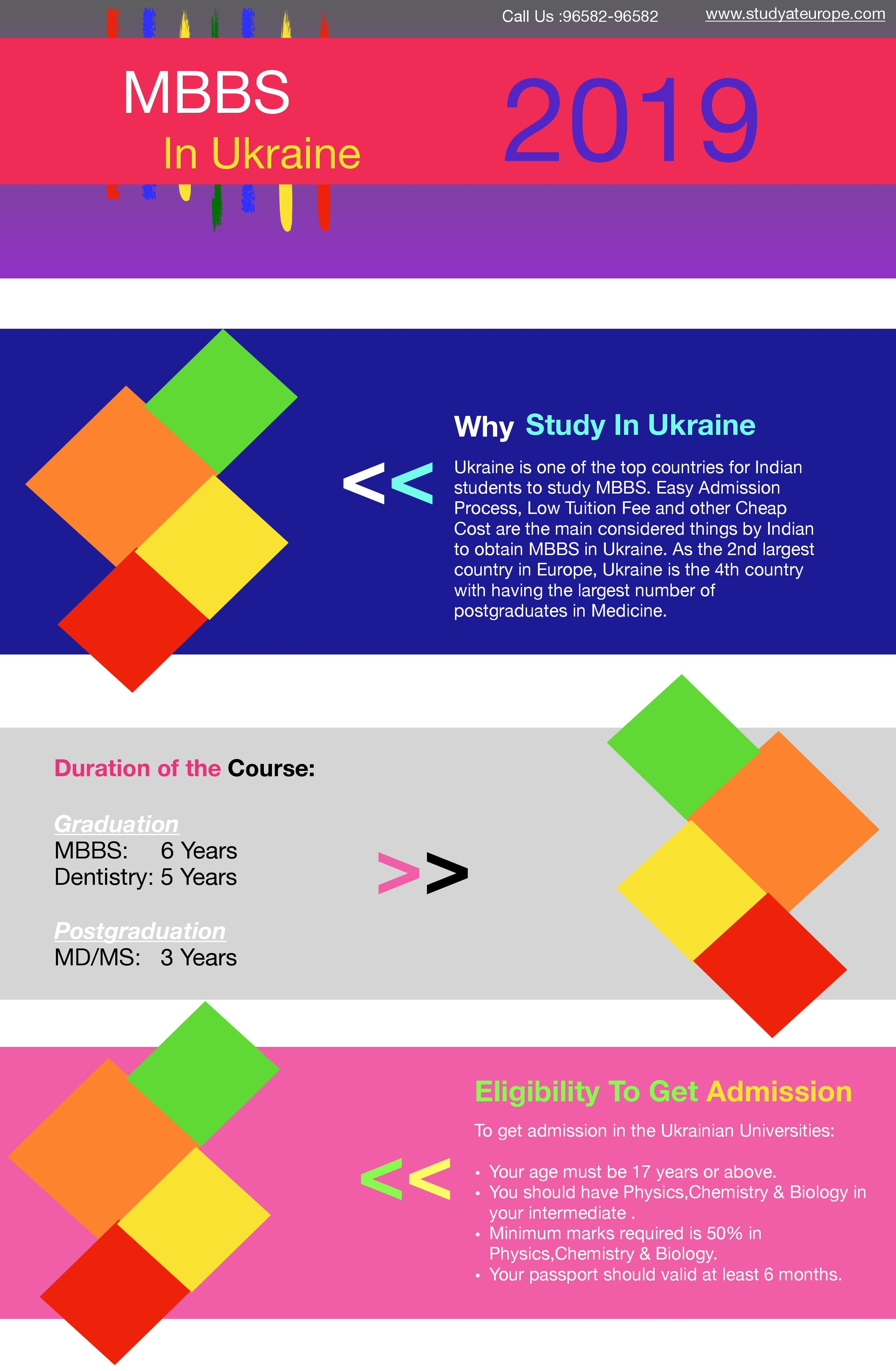 Study Mbbs In Ukraine Education Center Ukraine Education